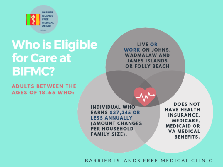 Free Clinic Eligibility - Barrier Islands Free Medical Clinic